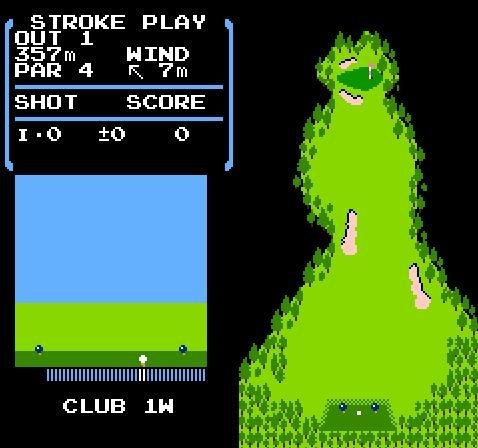Golf, Гольф